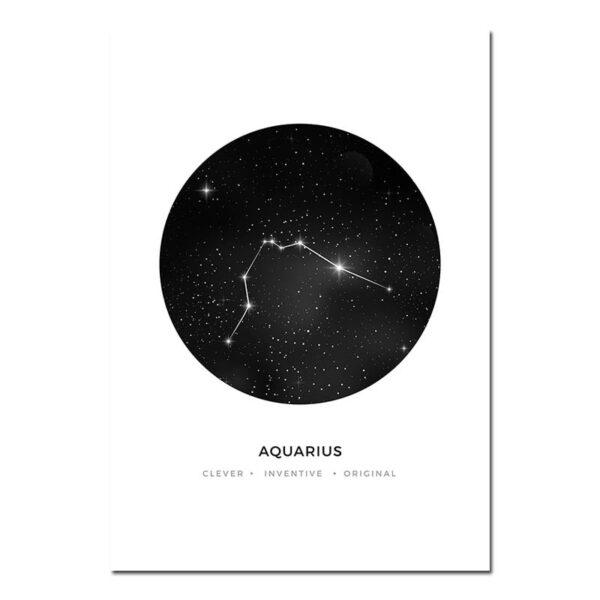 Aquarius Zodiac Astrology